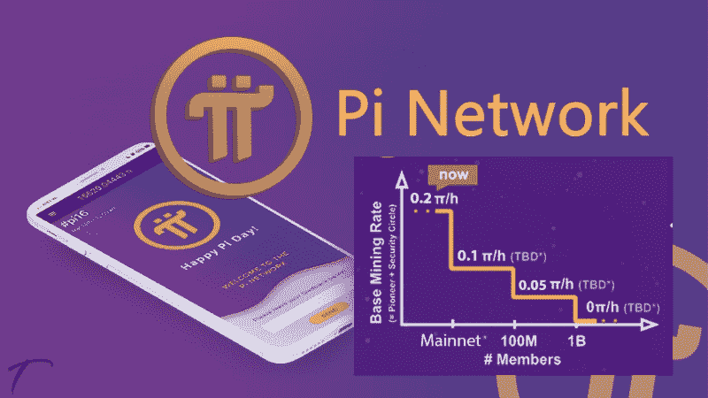 All abut Pi network and invitation code